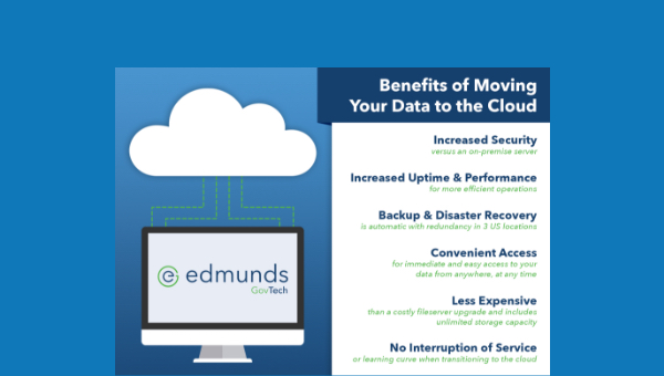 Cloud Hosting Fact Sheet